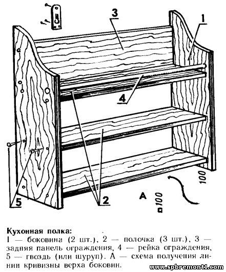 Полочки из дерева чертежи