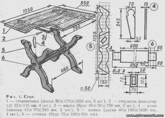 Сделать стол из досок своими руками чертежи и описание как сделать 85